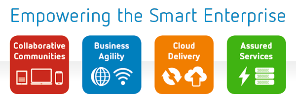 h-empowering-the-smart-enterprise2